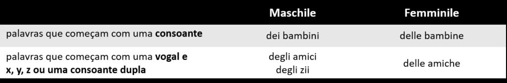 Artigos indefinidos 5 1024x168 - Artigos indefinidos no italiano