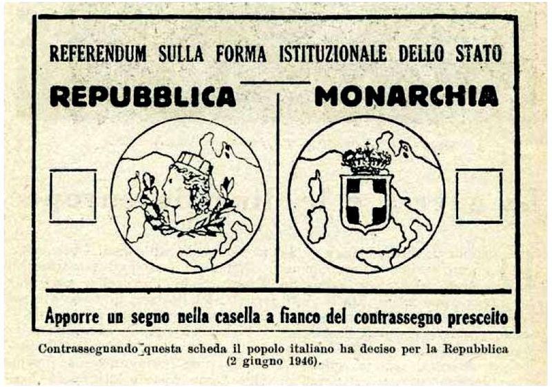 Referendum 2 giugno scheda elettorale - Festa da República Italiana